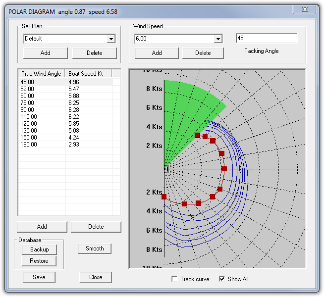 performance sailing generates and modifies your polar diagram  automatically  the up to date polar is used in the advanced weather routing  to make best use